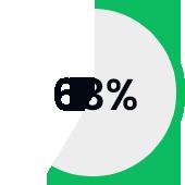 Custom-Profile-Design-Icon